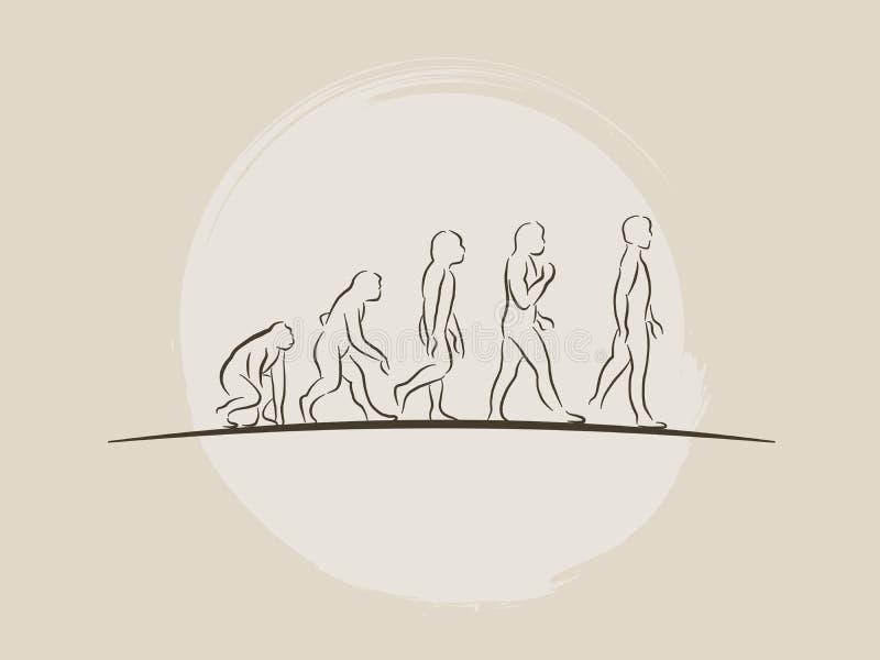 Teorin av evolution av mannen - mänsklig utveckling - den drog handen skissar vektorillustrationen stock illustrationer
