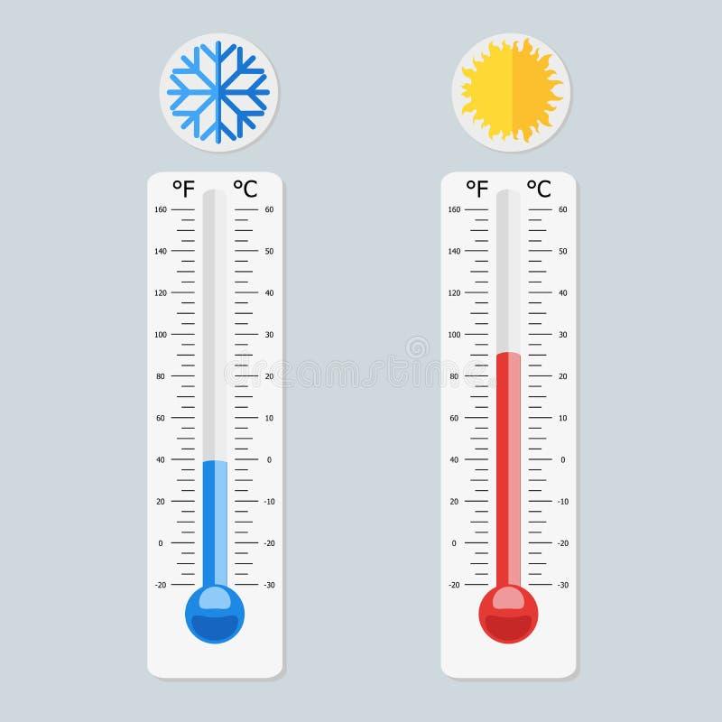 Termómetros de la meteorología de Celsius y de Fahrenheit que miden calor y frío Vector, ejemplo en estilo plano aislado encendid stock de ilustración
