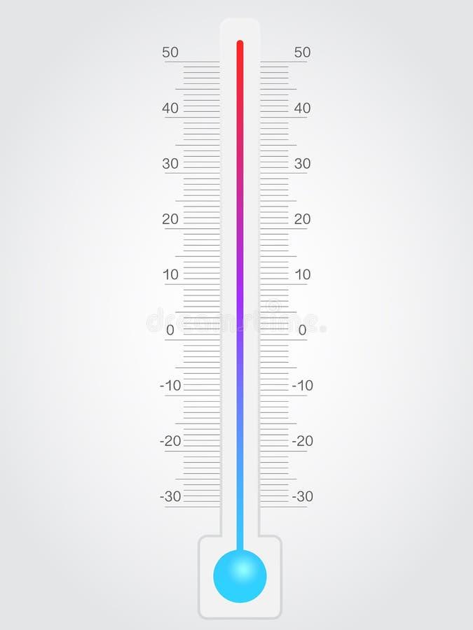 Termômetro ilustração stock