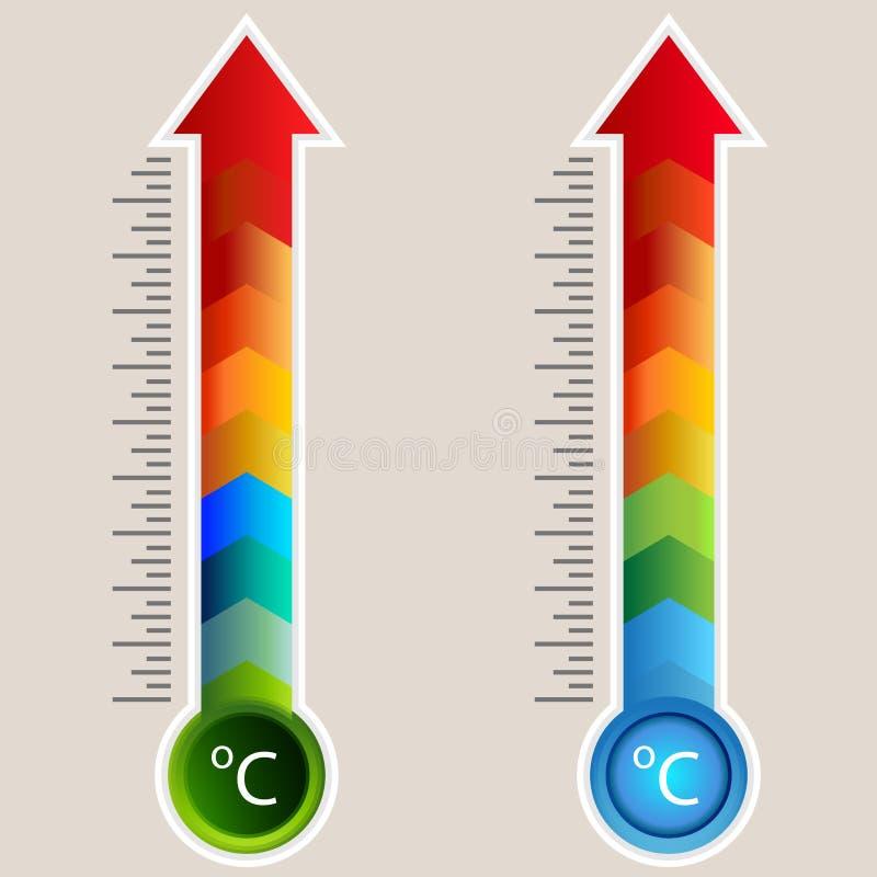 Termômetro Célsio do calibre da seta do mapa do calor ilustração do vetor