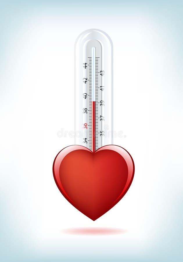 Termômetro do amor ilustração do vetor