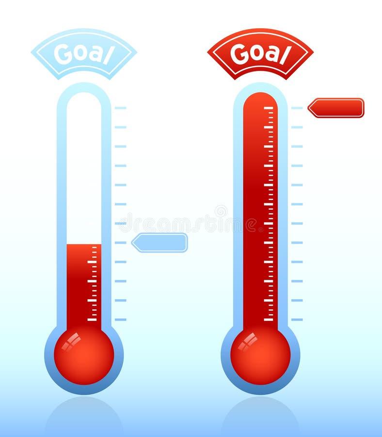 Termômetro do objetivo do Fundraiser ilustração royalty free