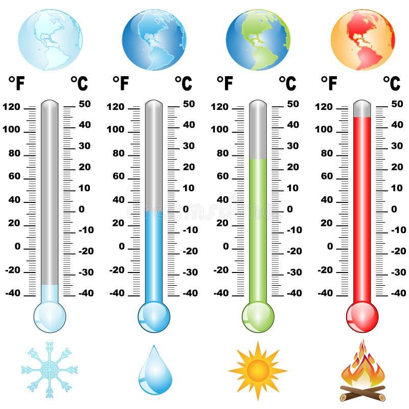 Termômetro e aquecimento global ilustração stock