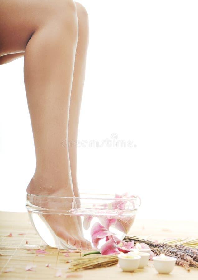 Termas do pé