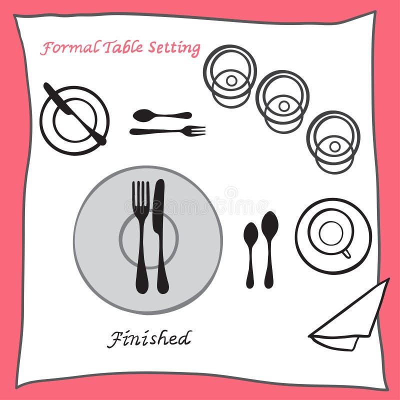 terminado Mesa de jantar que ajusta o arranjo apropriado da cutelaria cartooned ilustração royalty free