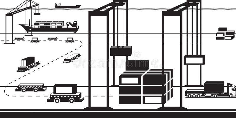 Terminal automatisé de cargaison illustration de vecteur