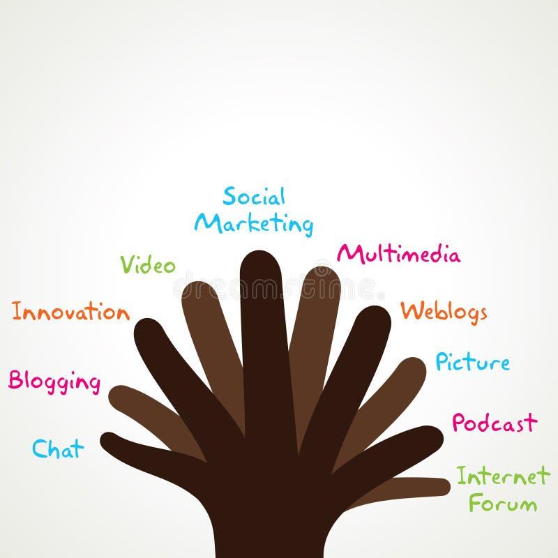 terminolo för medel för fingershow olik social stock illustrationer