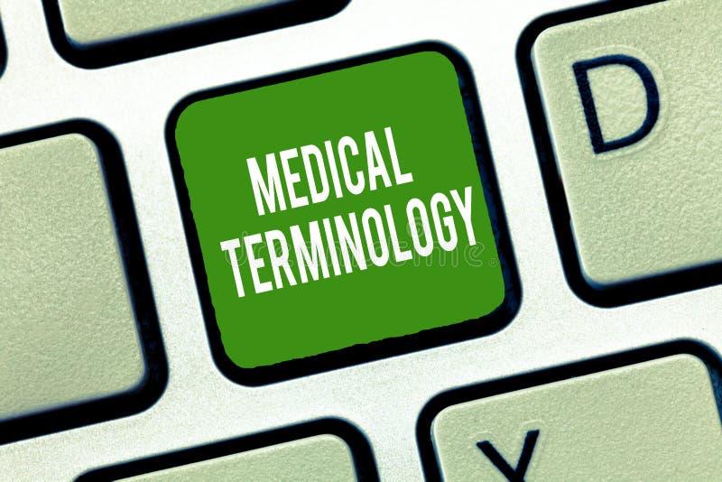 Terminologi för läkarundersökning för textteckenvisning Begreppsmässiga det van vid fotospråket beskriver exakt huanalysiskroppen royaltyfri fotografi