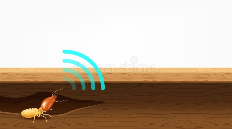 Termite nest in wood and sound wave-symbol, termites förstör bord, dörr och fönster i trähuset, termiter biter skogen vektor illustrationer