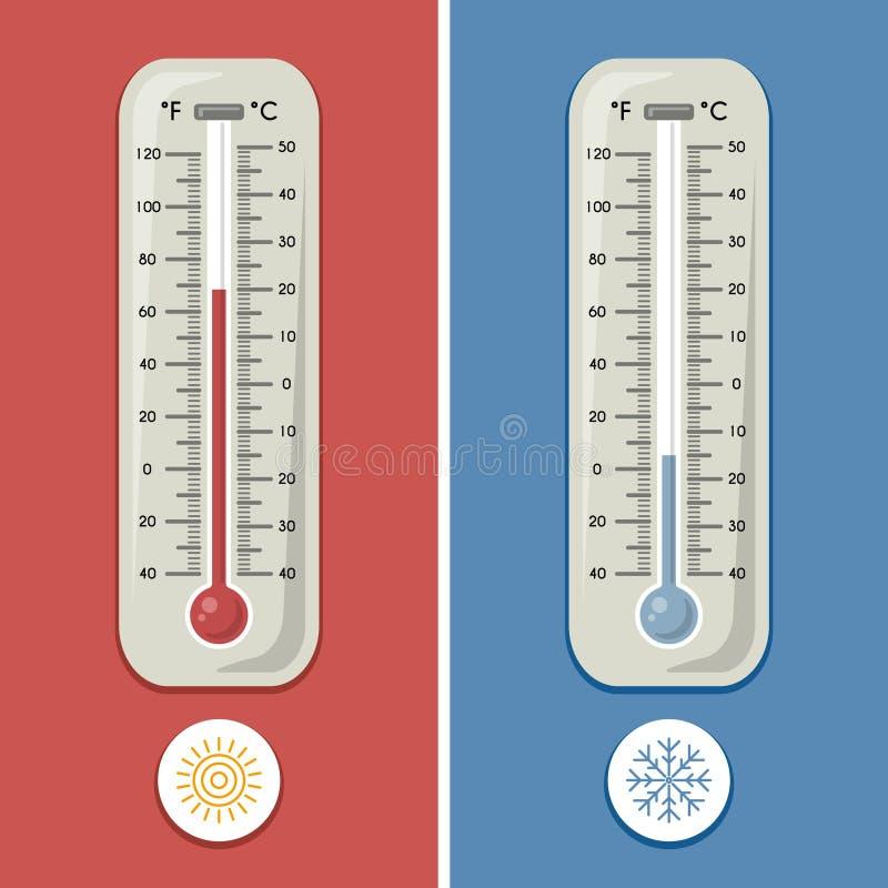 Termometr Celsius i Fahrenheit Meteorologia i różny temperaturowy zimno i grżemy ściągania ilustracj wizerunek przygotowywający w royalty ilustracja