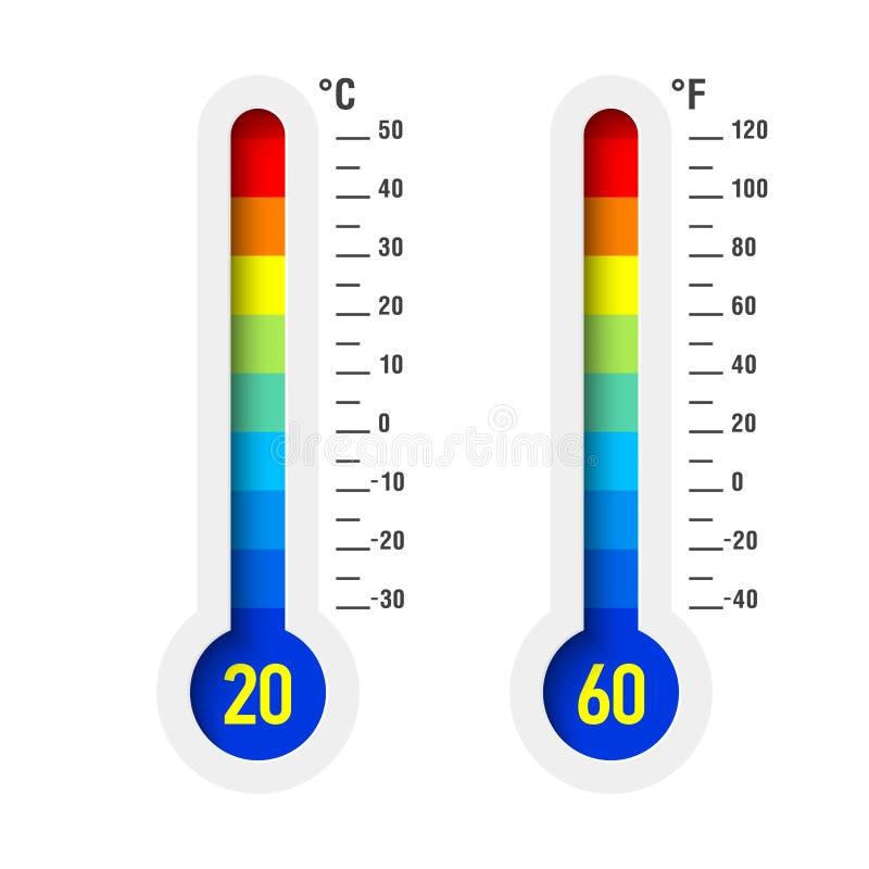 Termometr z kolor strefami ilustracji