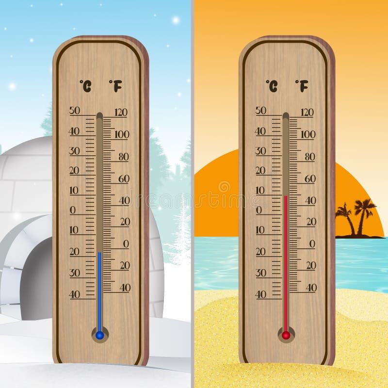 Termometro freddo e caldo royalty illustrazione gratis