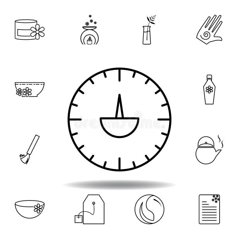 Termostaten brunnsort kopplar av ?versiktssymbolen Detaljerad uppsättning av brunnsorten och att koppla av illustrationsymbolen K royaltyfri illustrationer