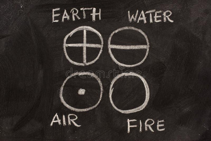 Terra, água, ar e incêndio no quadro-negro imagem de stock