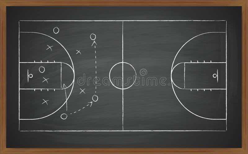 Terrain de basket à bord illustration de vecteur