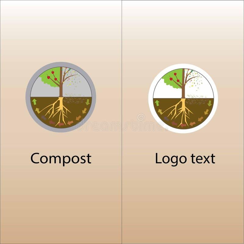 Terreautage du processus Déchets organiques de compost photographie stock libre de droits