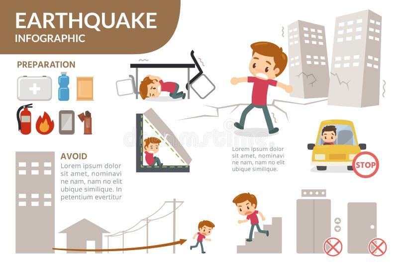 Terremoto infographic imagenes de archivo