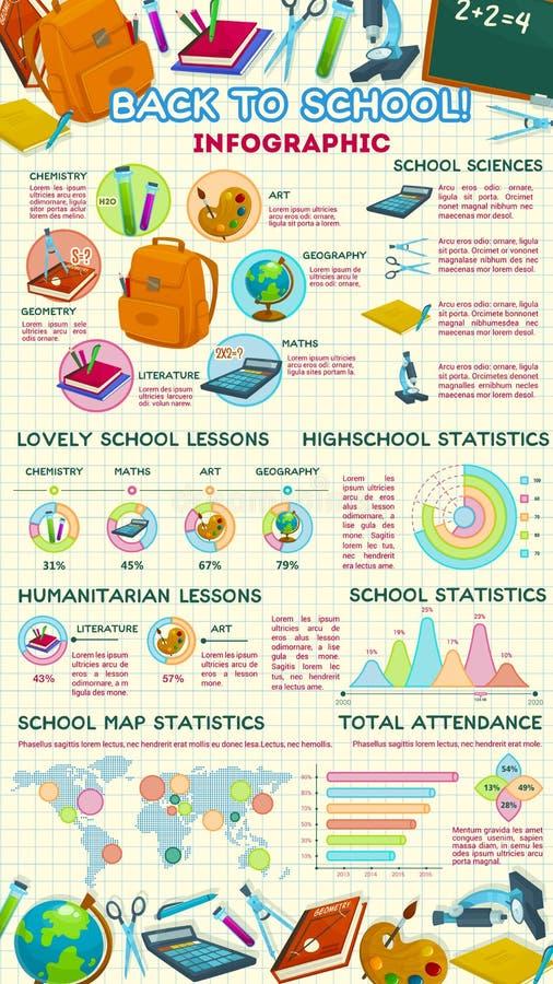 Terug naar infographics van het School vectoronderwijs royalty-vrije illustratie