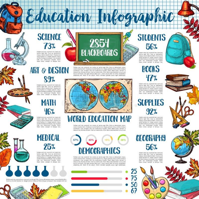 Terug naar school en onderwijs infographic malplaatje vector illustratie