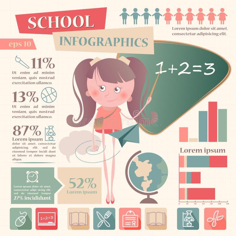 Terug naar school Infographic royalty-vrije illustratie
