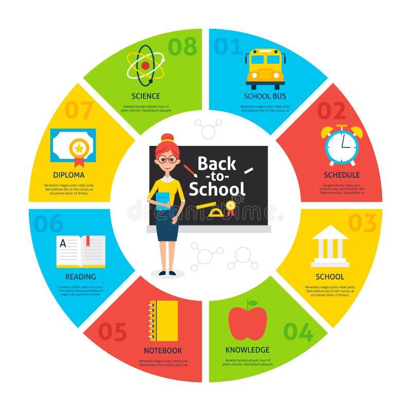 Terug naar Schoolcirkel Infographics vector illustratie