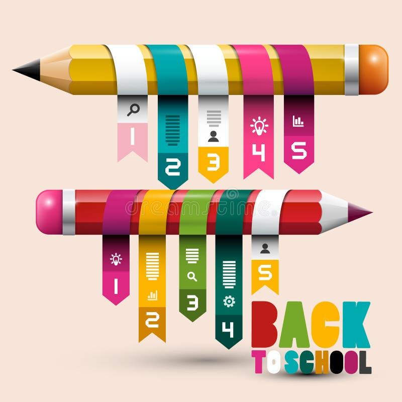 Terug naar schoolconcept met potloden royalty-vrije illustratie