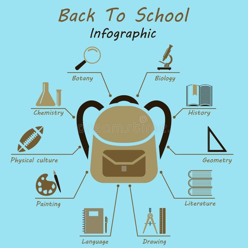 Terug naar schoolinfographics vector illustratie