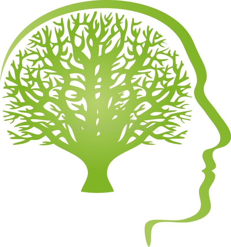 Testa, fronte ed albero, testa e logo umano illustrazione di stock