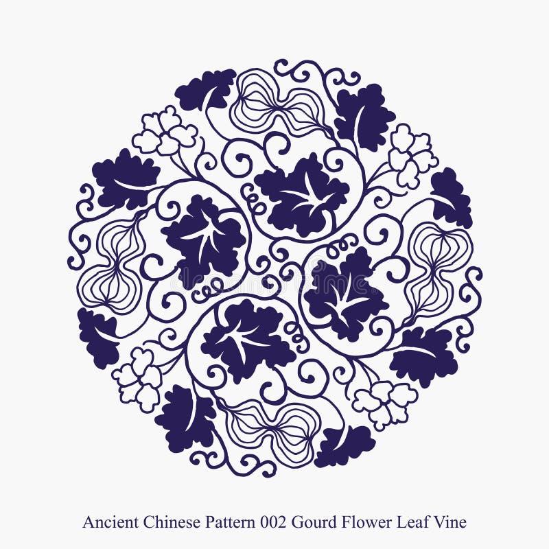 Teste padrão chinês antigo da videira da folha da flor da cabaça ilustração stock
