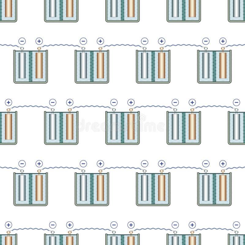 Teste padrão da bateria ilustração do vetor