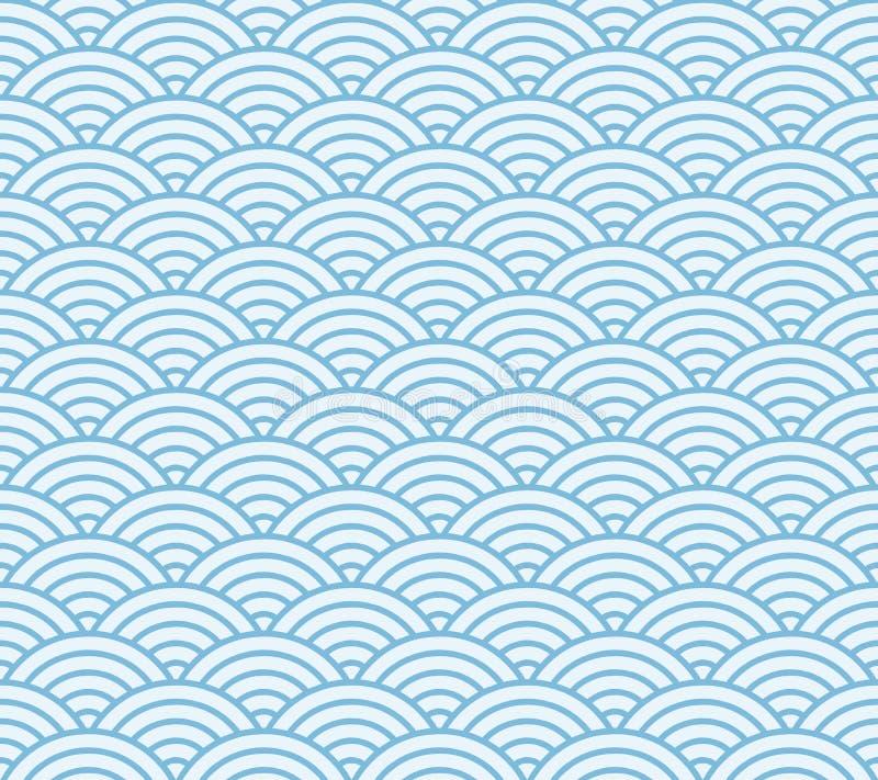 Teste padrão de onda japonês ilustração stock