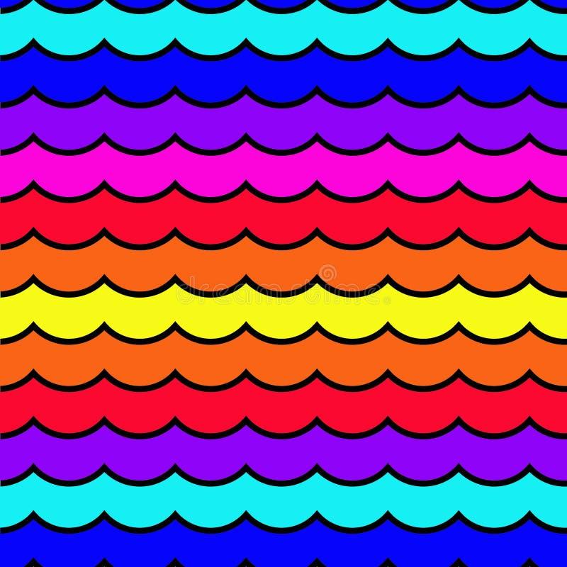 Teste padrão de onda sem emenda ilustração royalty free
