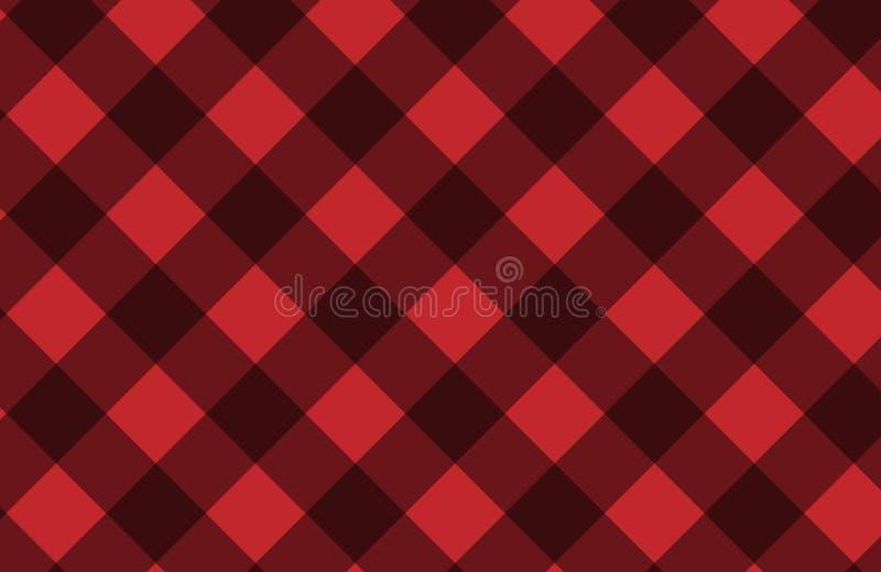 Teste padrão do guingão da toalha de mesa para a manta, fundo, toalhas de mesa para fotografia de stock royalty free