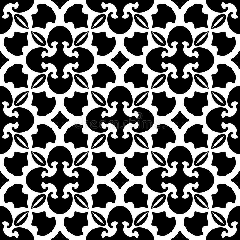 Teste padrão preto e branco abstrato ilustração do vetor