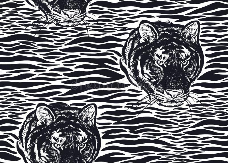 Teste padrão sem emenda com as listras da pele do tigre e close-up principal do tigre ilustração do vetor