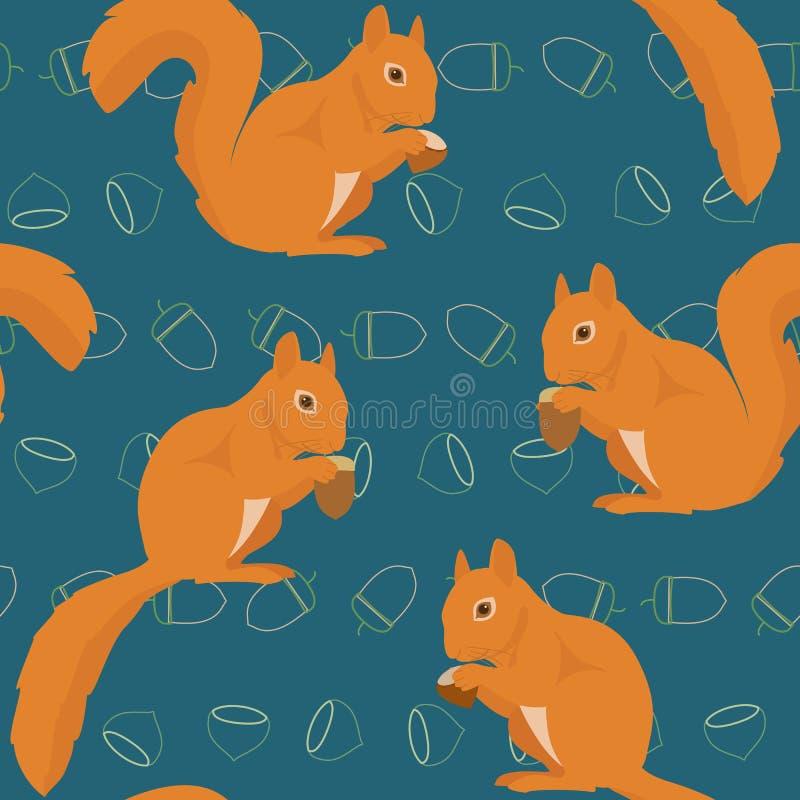 Teste padrão sem emenda com esquilos
