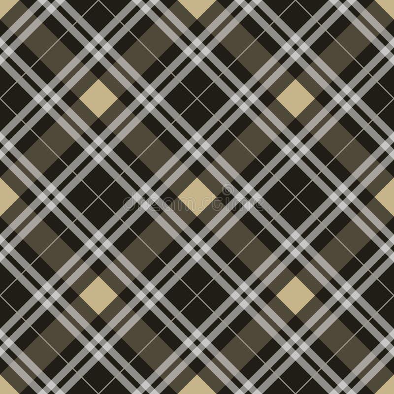 Teste padrão sem emenda do Tartan Vetor da textura da manta EPS10 ilustração royalty free