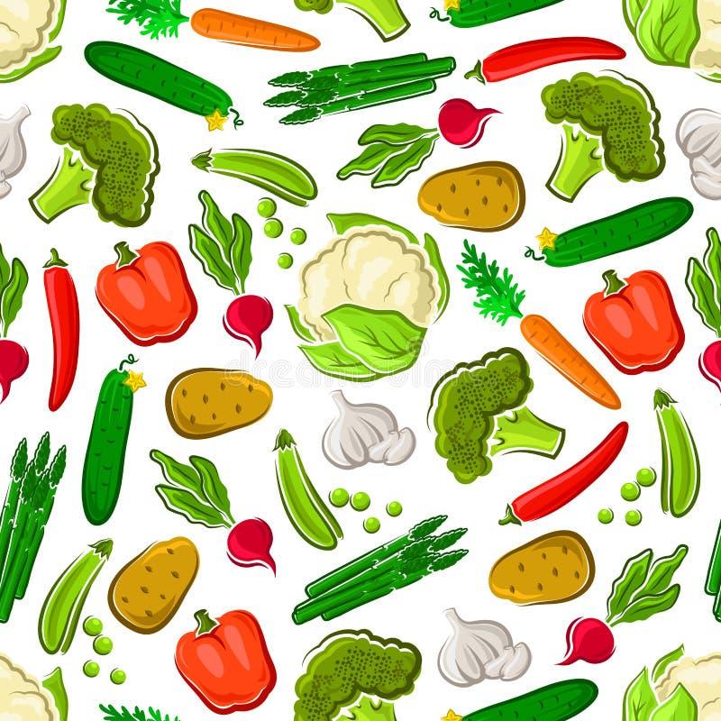 Teste padrão sem emenda dos vegetarianos para cultivar o projeto ilustração do vetor