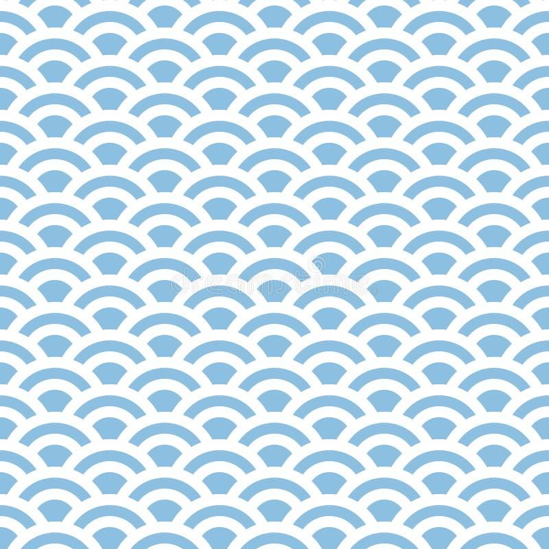 Teste padrão sem emenda geométrico marinho, fundo das ondas do mar ilustração stock