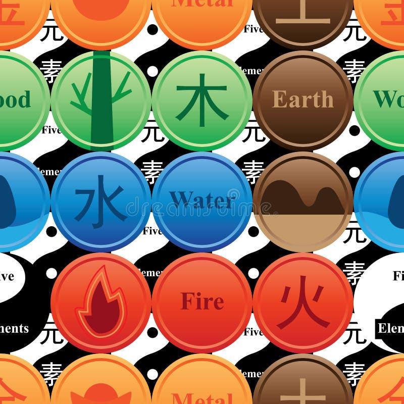 Teste padrão sem emenda inglês chinês dos elementos do chinês cinco ilustração do vetor