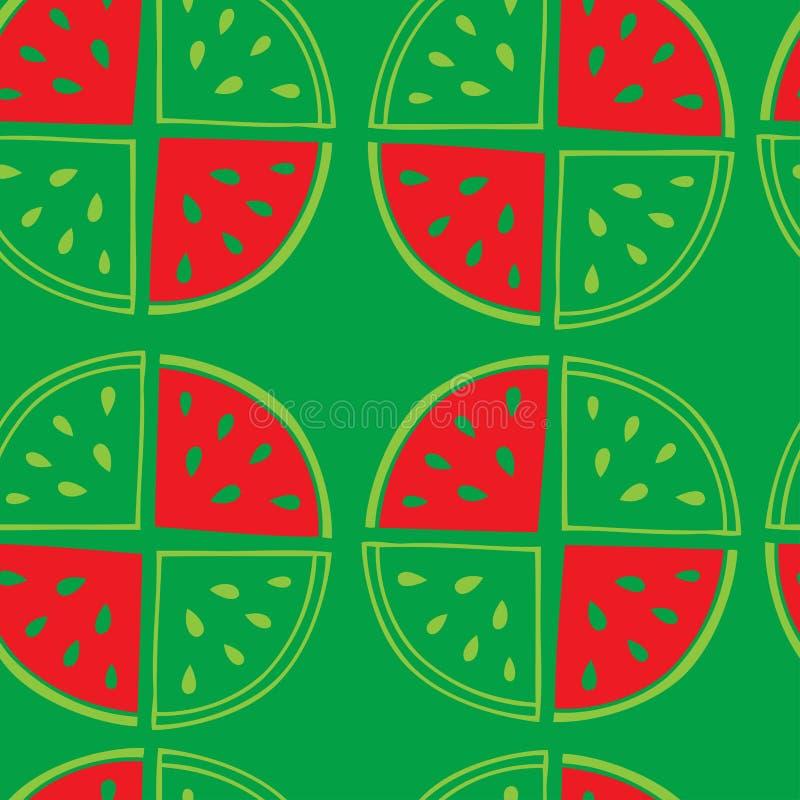 Teste padrão sem emenda verde de fatias da melancia ilustração royalty free