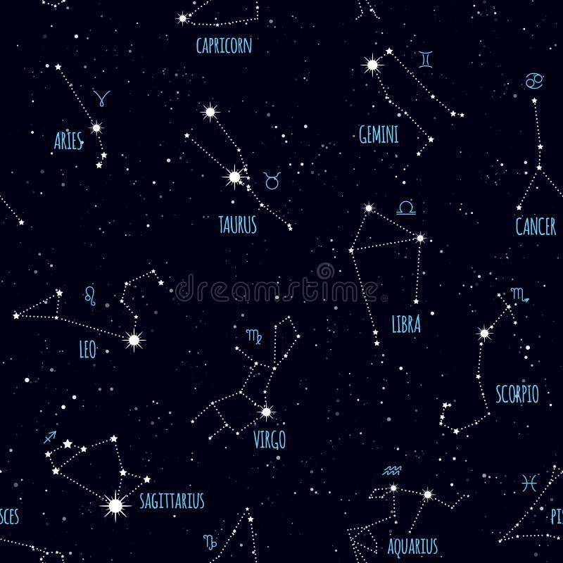 Teste padr?o sem emenda do zod?aco, espa?o, constela??es da estrela, s?mbolos do hor?scopo Textura para pap?is de parede, tela, e ilustração do vetor