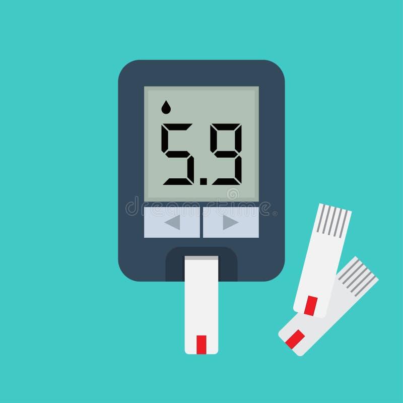 Tester di glucosio di anima Letture della glicemia illustrazione di stock