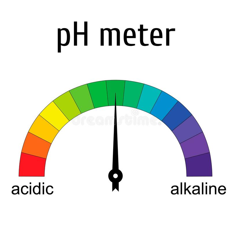 Tester pH meter for measuring acid alkaline balance, the pH scale. Colorful vector with arrow royalty free illustration