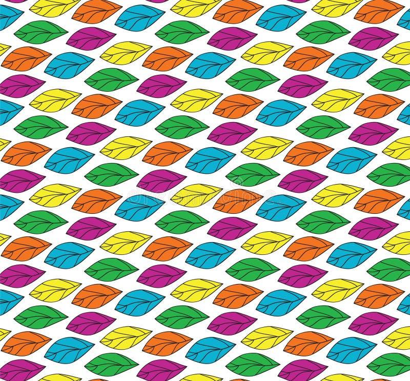 Testes padrões da lâmina ilustração stock