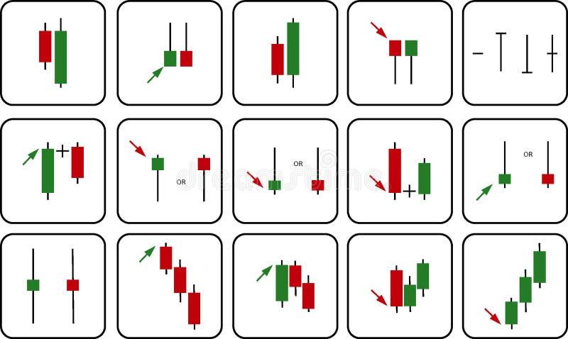 Testes padrões do castiçal - grupo do teste padrão da vara da vela imagens de stock royalty free