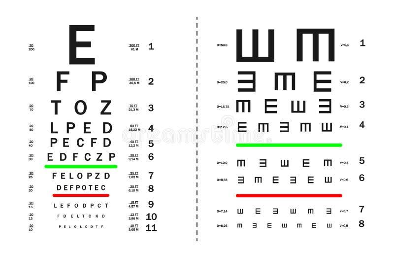 Testes para a acuidade visual que testa com índices numéricos imagem de stock