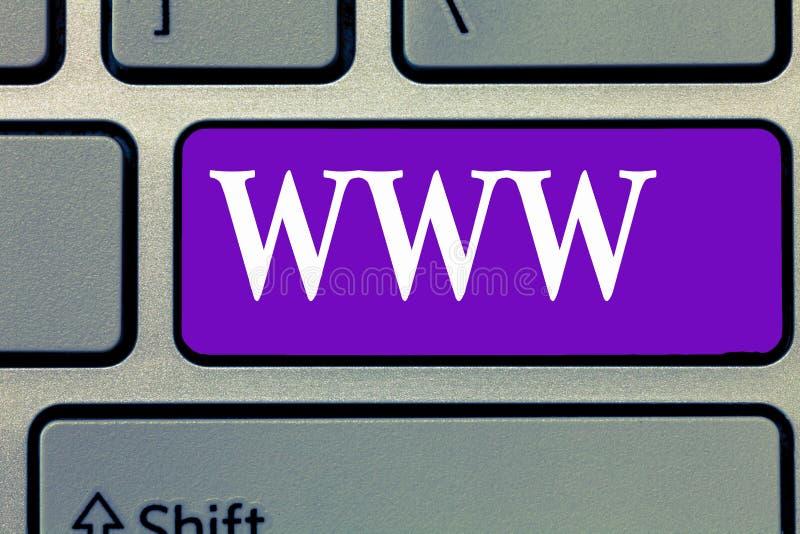 Testo WWW di scrittura di parola Il concetto di affari per la rete del contenuto online ha formattato in HTML ed ha acceduto a vi immagine stock libera da diritti