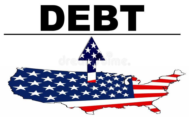 Teto de débito