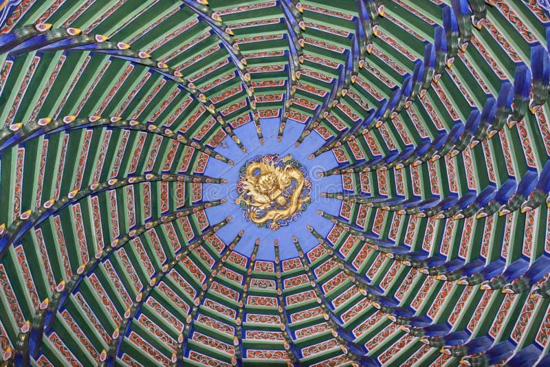 Teto do templo de Shezhou foto de stock